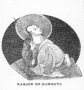 Subhuti, o Buda Aparência do Nome