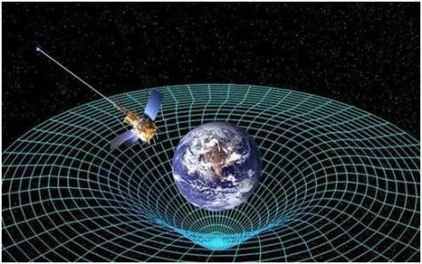 distorção do espaço-tempo