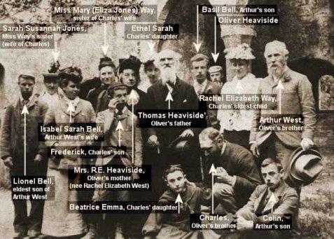 A Família de Oliver Heaviside